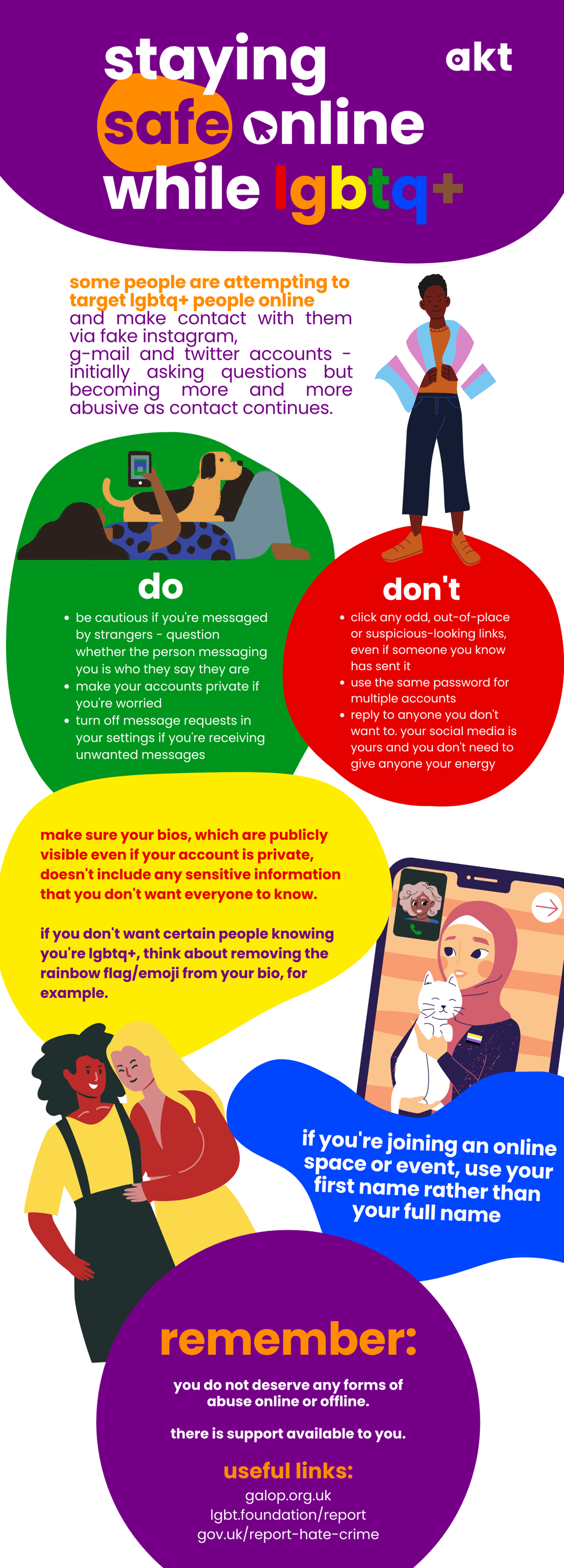 Tips on how to stay safe online while LGBTQ+